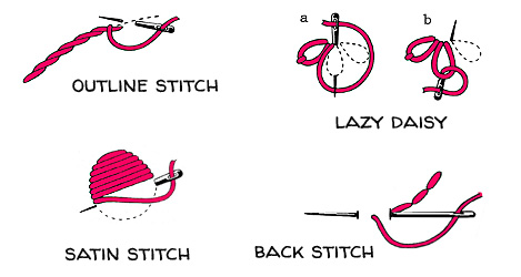 4-basic_embroidery_stitches